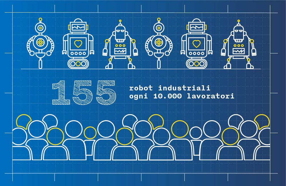 robot-industriali-per-numero-di-abitanti-il-futuro-del-lavoro