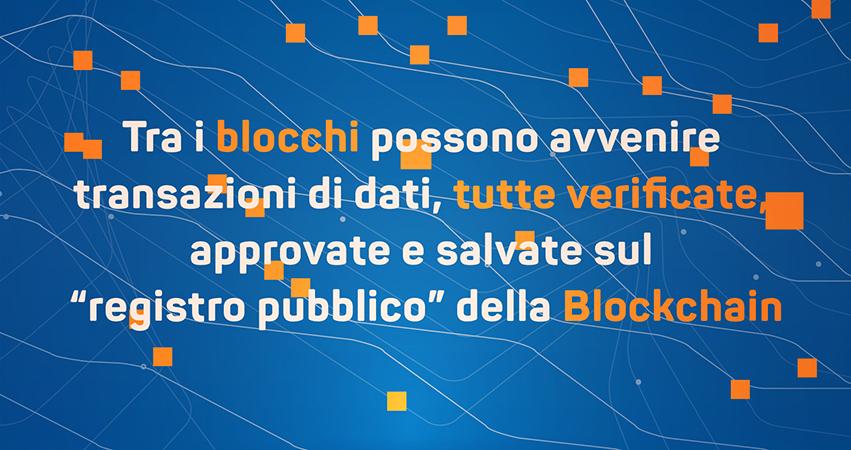 come-funziona-blockchain-registro-pubblico-transazioni